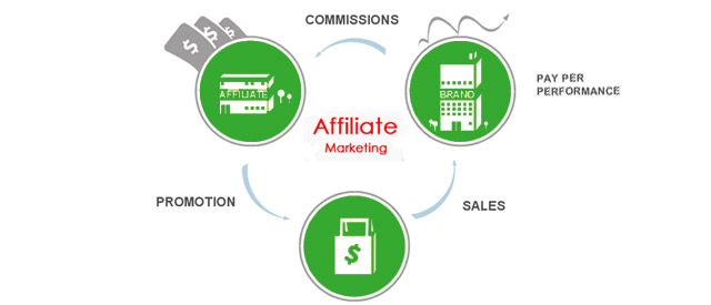 Affiliate-Marketing (1)