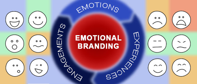 All You Need To Know About Emotional Branding