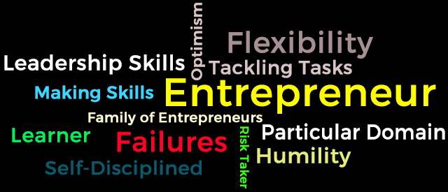 Entrepreneur-In-You