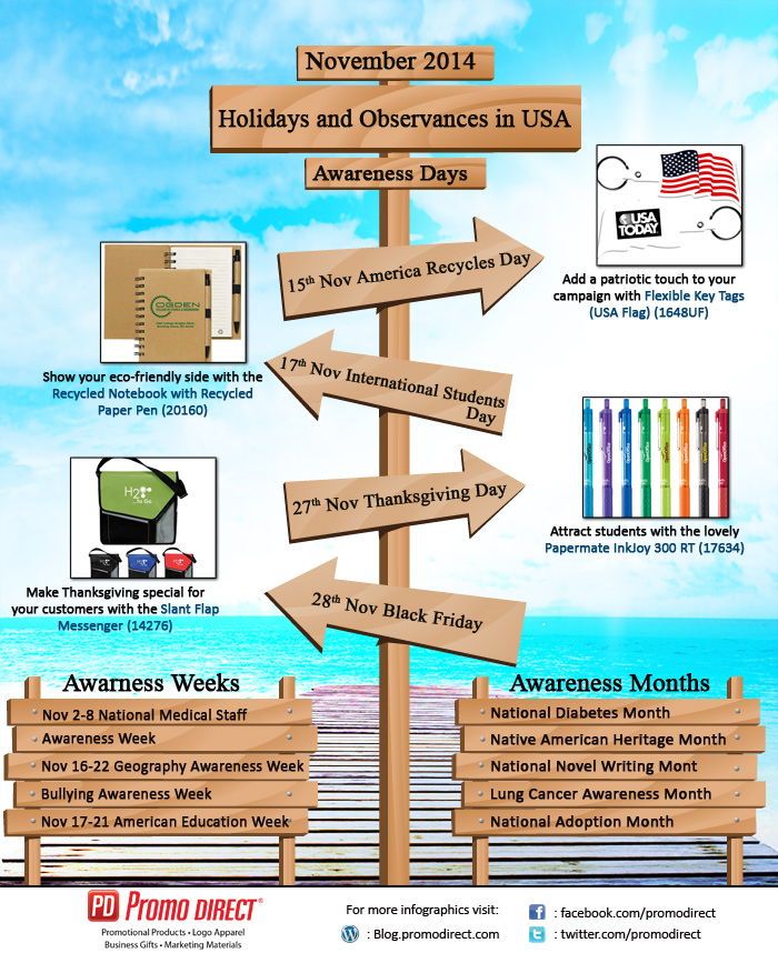 Awareness and Holidays of Nov 2014