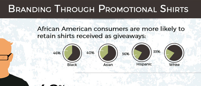Branding Through Promotional Shirts
