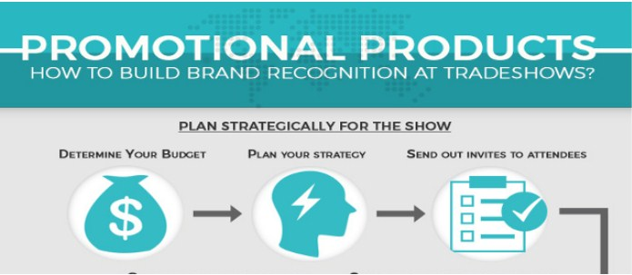 Building Brand Recognition at Trade Shows